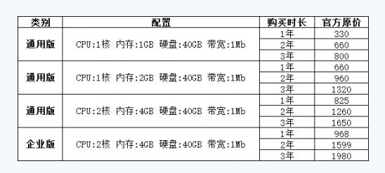 阿里云全民云计算活动中阿里云服务器价格表